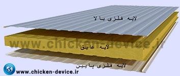 بدنه دستگاه جوجه کشی فلزی
