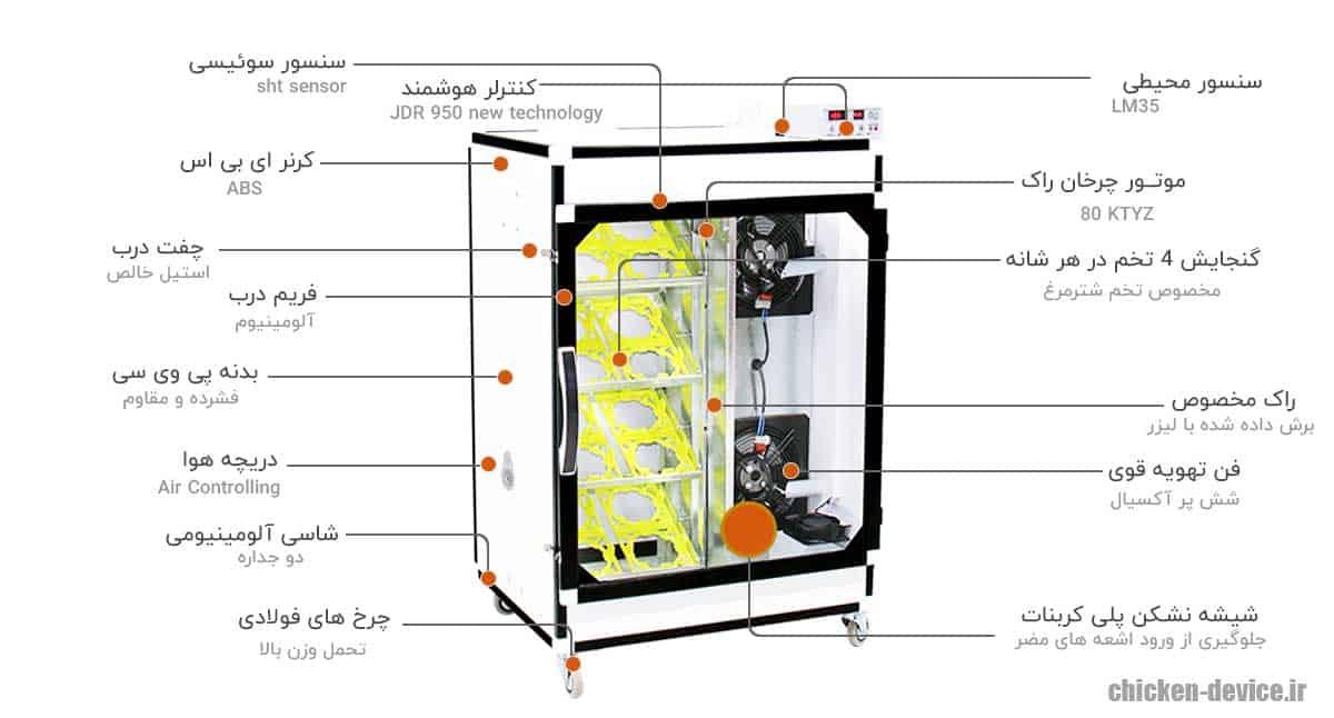 جزئیات بدنه دستگاه جوجه کشی 16 تایی شترمرغ