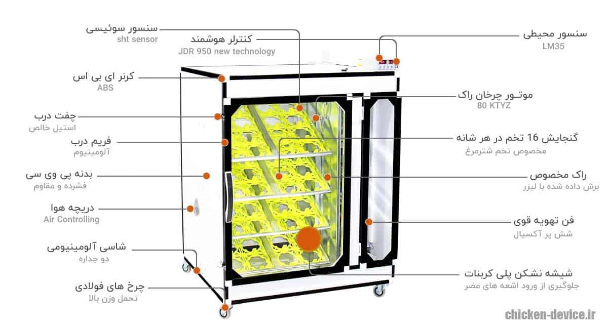 جزئیات بدنه دستگاه جوجه کشی 64 تایی شترمرغی