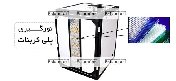 نورگیری پلی کربنات دستگاه جوجه کشی 1008 تایی