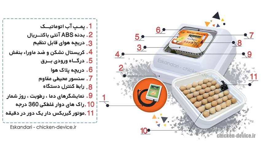 بررسی دستگاه جوجه کشی اتوماتیک Easy Bator 3